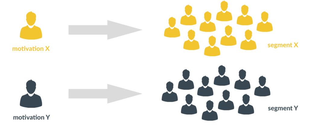 segmentation_onemotive