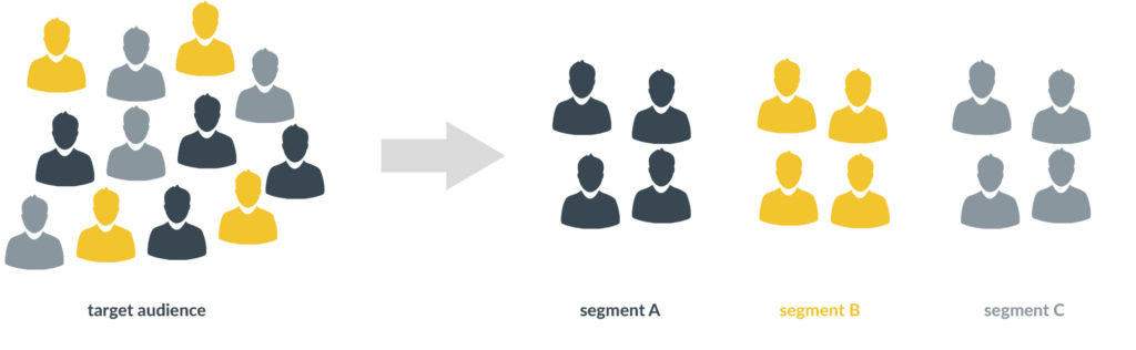 segmentation_traditional