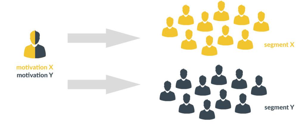 segmentation_twomotives